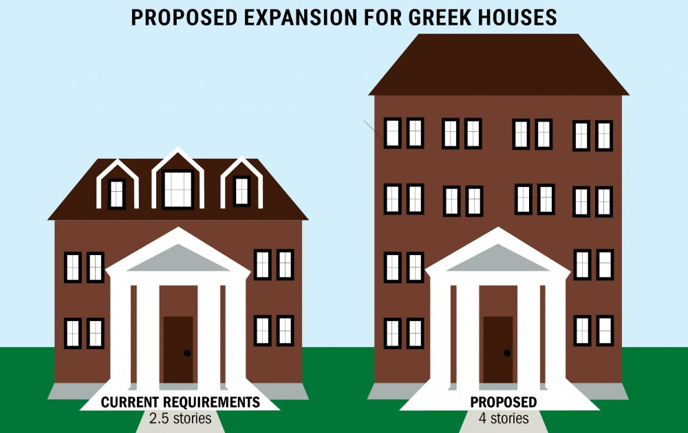 Minneapolis officials push to relax housing codes for UMN greek life