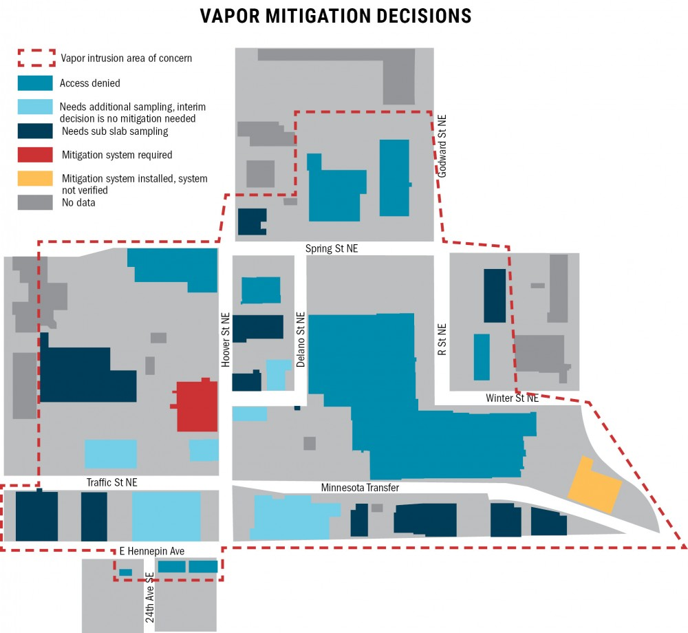 <p>General Mills helped implement systems to reduce the amount of TCE in rising vapor in the Como neighborhood.</p>