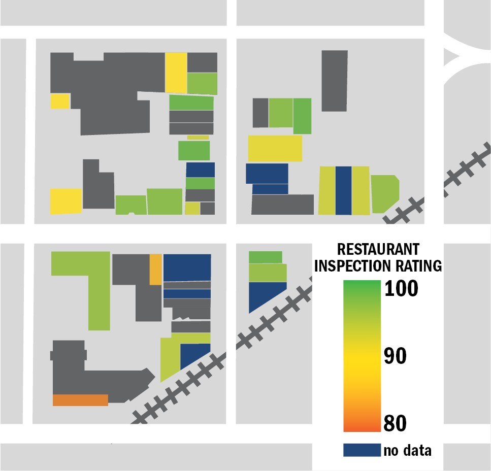 A Minnesota Daily analysis of Dinkytown food businesses found all shops are up to code, with the exception of a few new restaurants who have not yet received an annual check-up. Minneapolis' new Health Inspection Lookup Tool allows anyone to look up detailed inspection reports.