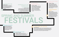 Add these Twin Cities Festivals to your summer bucket list